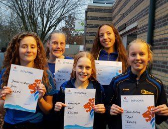 Diploma's en limieten voor synchroonzwemsters BZ&PC