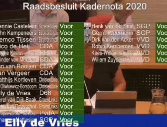 Raadsbesluit Kadernota 2020